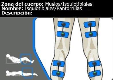Colocación de electrodos para masajes de electroestimulación