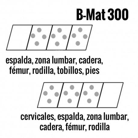 Colchoneta magnetoterapia Bmat 300
